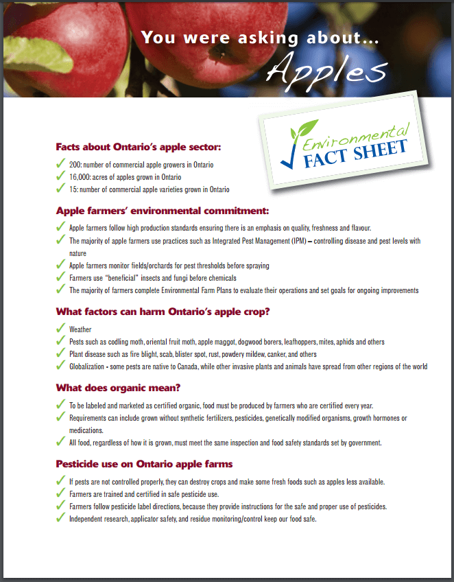 Farm Fact Sheets